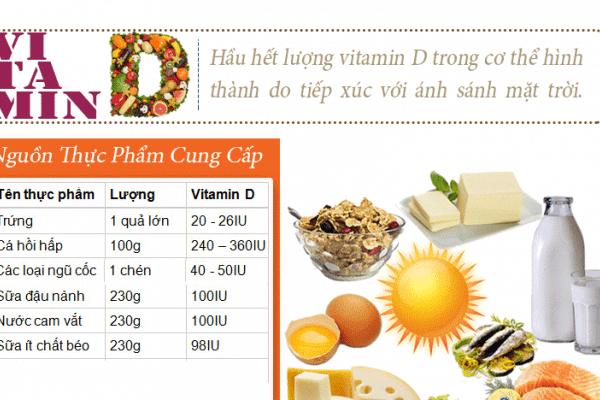 Vai trò của viên uống Puritan's Pride high potency Vitamin D3 1000 IU đối với cơ thể
