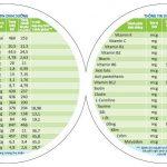 Sữa BOOST GLUCOSE CONTROL 400g– Dinh dưỡng đặc chế dành cho người ĐÁI THÁO ĐƯỜNG