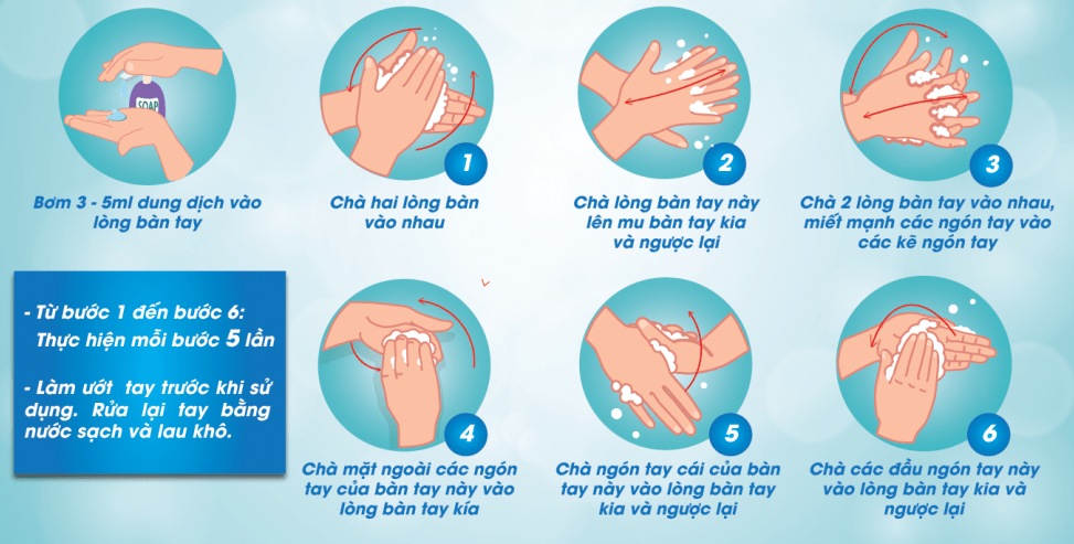 Phòng ngừa tiêu chảy ở trẻ em - rửa tay đúng cách rất quan trọng