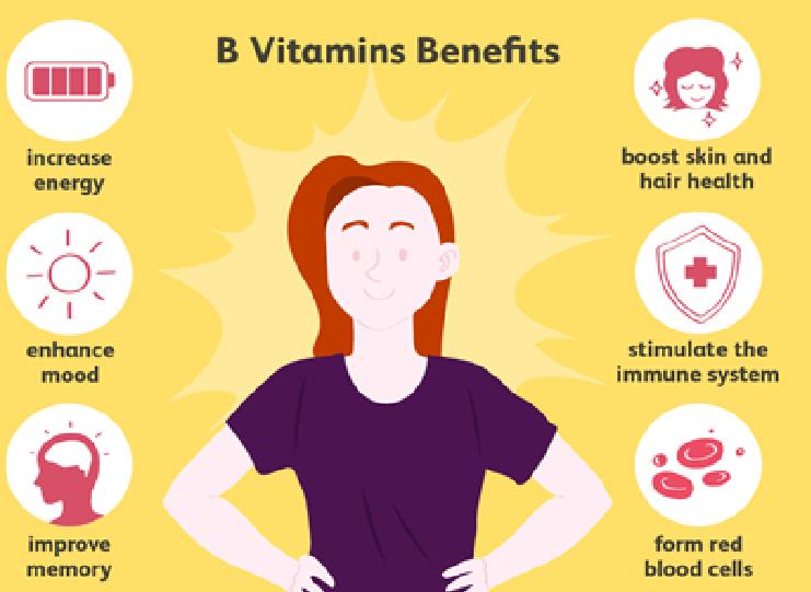 Vai trò của các vitamin nhóm B