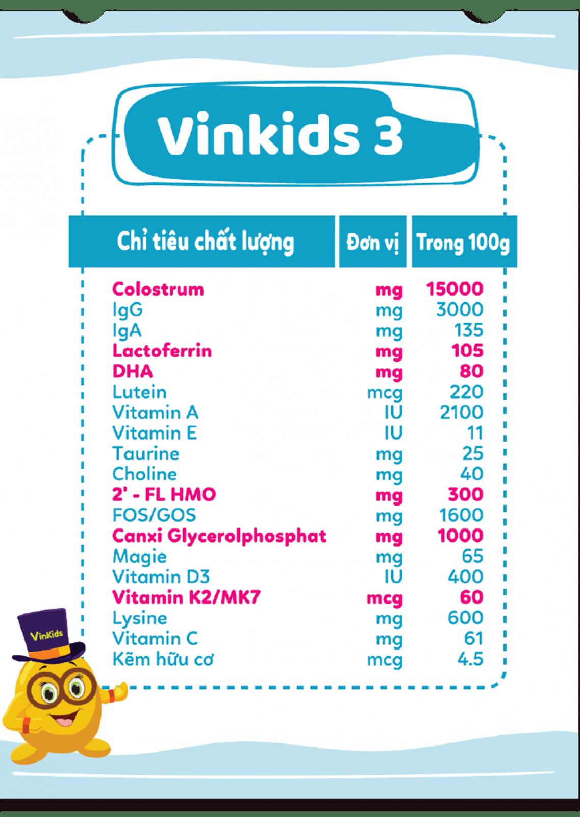 Thành phần có trong sữa non Vinkids số 3 Grow & IQ