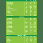 Sữa Dexolac Plus – Tăng cường sức khoẻ