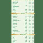 Sữa Micalait Grow & IQ – Phát triển trí não, chiều cao cho bé