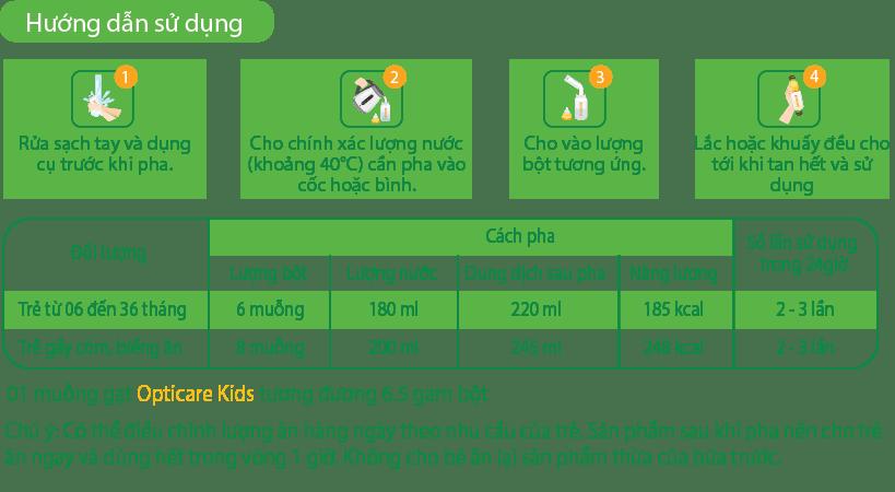 Hướng dẫn sử dụng Opticare Kids